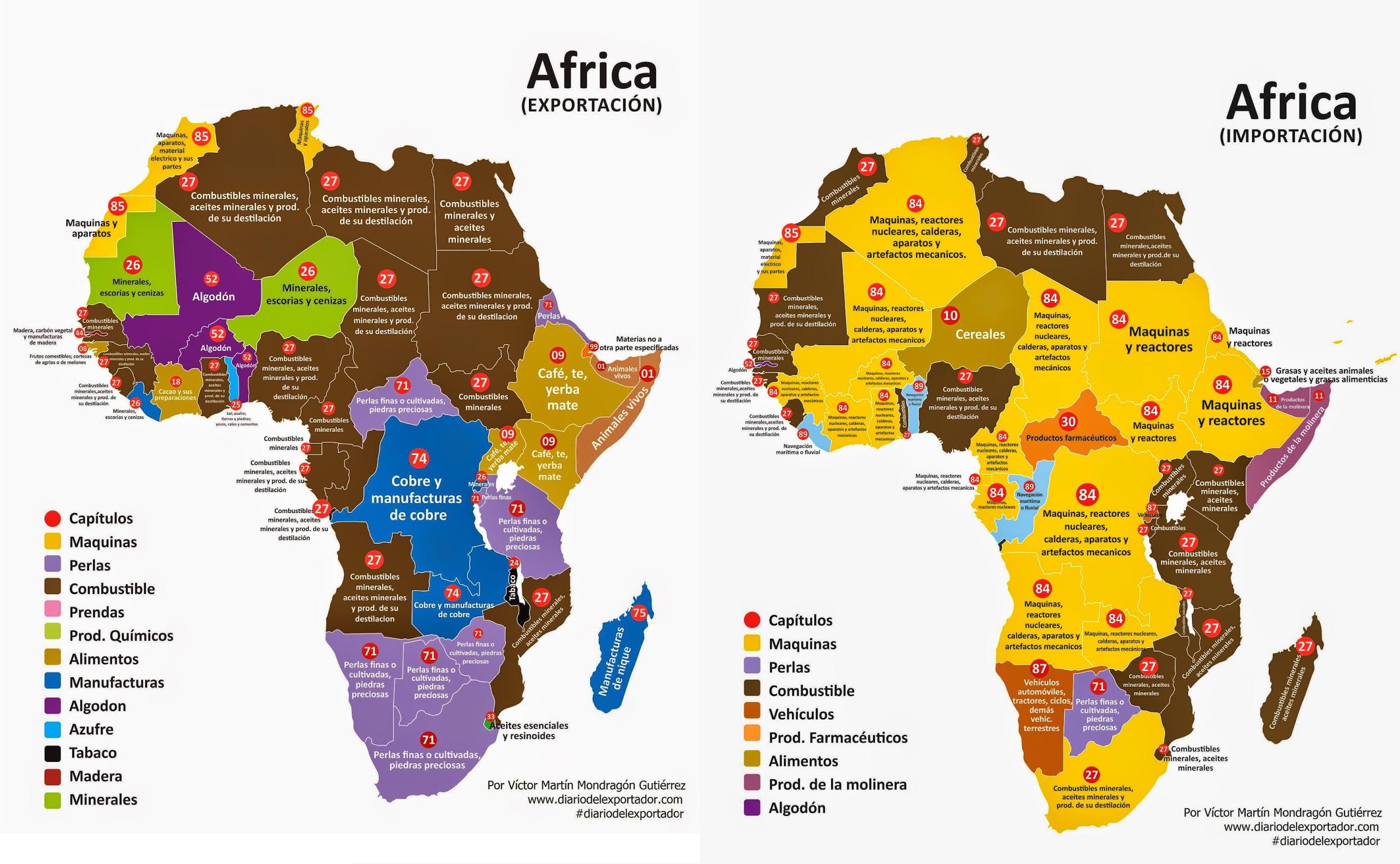 Mapa Comercio en áfrica